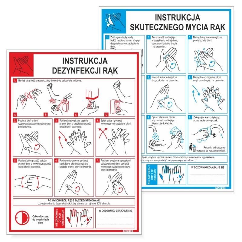 Instrukcja plastikowa ilustrowana MYCIA RĄK, DEZYNFEKCJI RĄK, wodoodporna, przyumywalkowa. Oznakowanie epidemiologiczne koronawirus COVID. Wymagane przez sanepid.