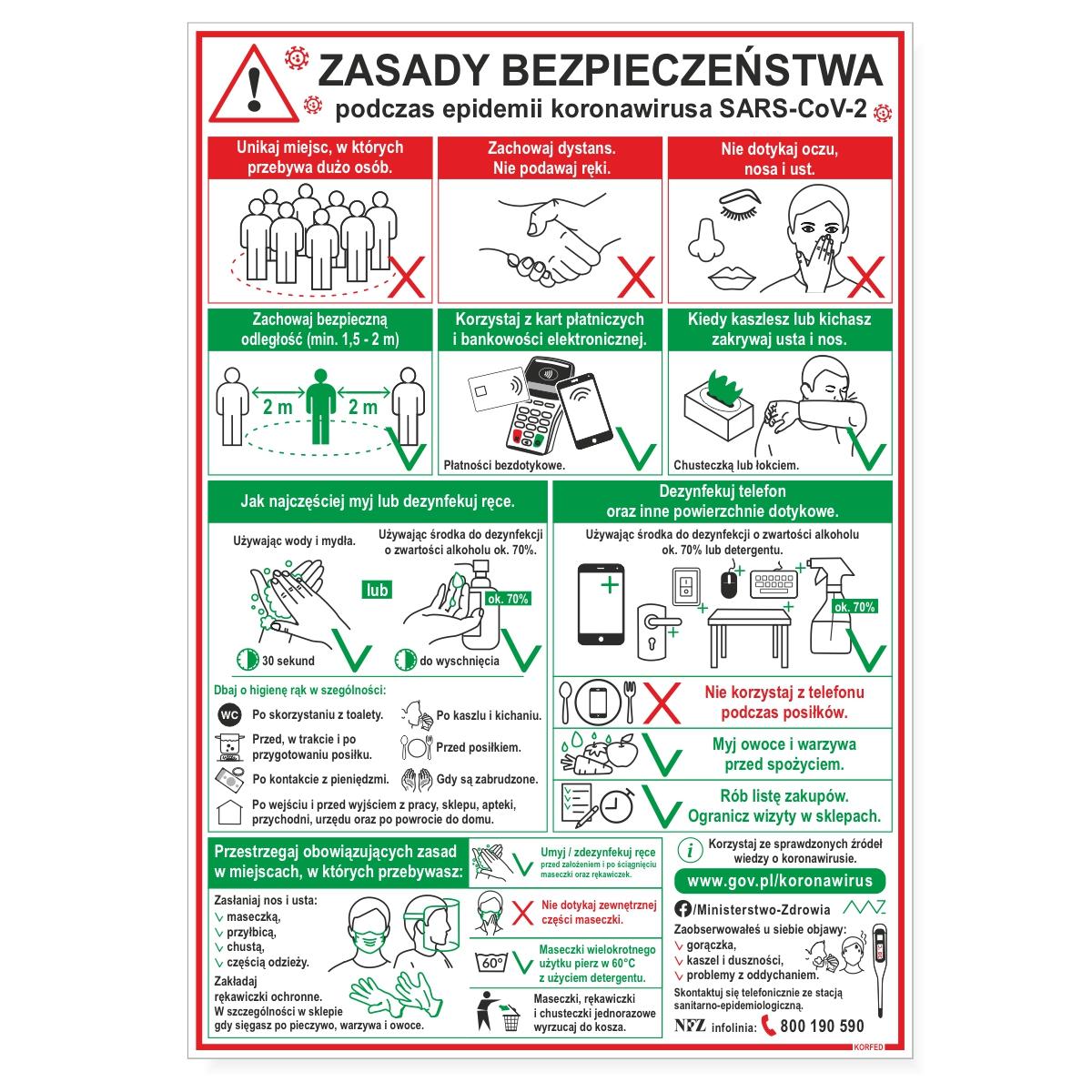 Tablice informacyjno-edukacyjne -środki ostrożności podczas pandemii koronawirus COVID, wraz z ilustracjami - infografikami, oznakowanie, oznaczenia epidemiczne, zasady bezpieczeństwa zgodne z zaleceniami Ministerstwa Zdrowia, GIS i sanepid