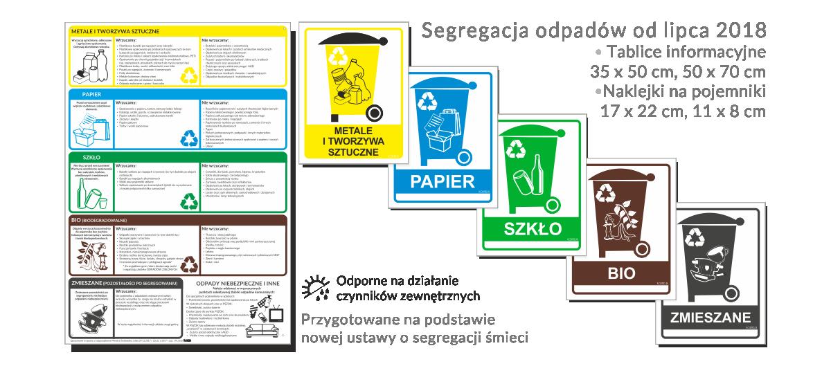 Tablice informacyjne oraz naklejki na pojemniki do segregacji odpadów na frakcje: METALE I TWORZYWA SZTUCZNE, PAPIER, SZKŁO, BIO i ZMIESZANE